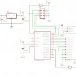 interfejs-schemat